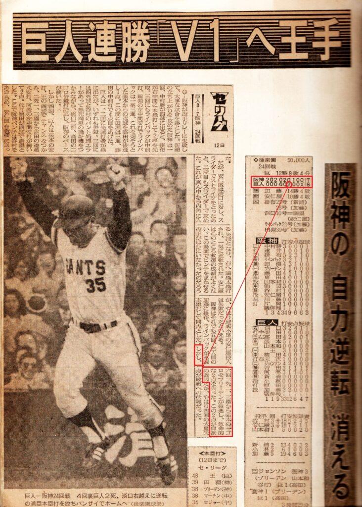 1976年 巨人・阪神戦 朝日新聞
